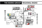 Marks Group